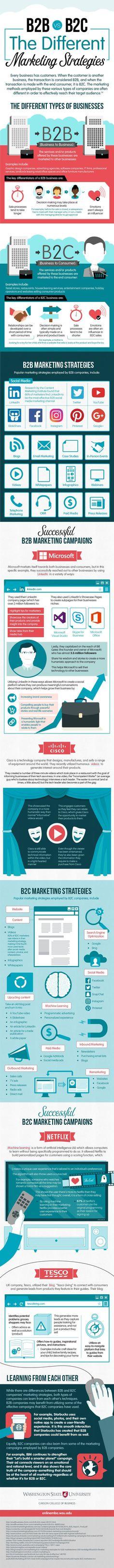 B2B vs B2C: The Different #Marketing Strategies #Infographic @SocialMedia2Day