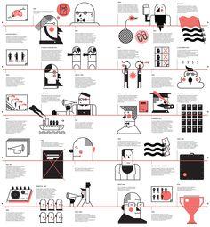 Интеллигенты в России   Инфографика   Московские новости