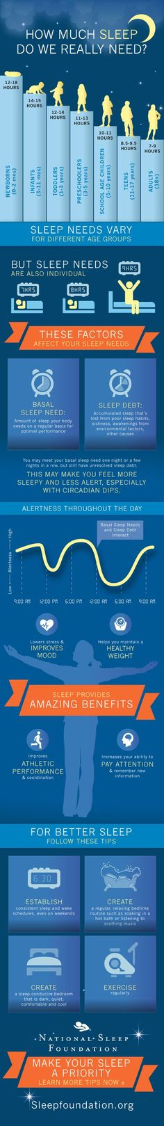 How Much Sleep do we Really Need? Are you getting enough? #infographic