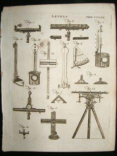 Levels Surveying Equipment | eBay - Electronics, Cars, Fashion