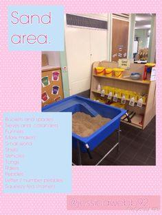 Sand area. EYFS Reggio Emilia Classroom, Eyfs Classroom, Classroom Layout, Classroom Organisation, Classroom Setting, Nursery Set Up, Nursery Layout, Eyfs Activities, Nursery Activities