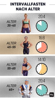 Pilates Workout Routine, Fitness Workouts, Fitness Motivation, Exercise To Reduce Thighs, Heath And Fitness, Lose Weight At Home, Weight Loss Plans, Burn Calories, Boost Metabolism