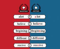 เรียนภาษาอังกฤษ ความรู้ภาษาอังกฤษ ทำอย่างไรให้เก่งอังกฤษ  Lingo Think in English!! :): คำศัพท์ภาษาอังกฤษที่สกดผิดกันบ่อยๆ
