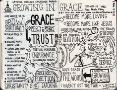 I recently got hold of a copy of Mike Rohde's 'The Sketchnote Handbook: the illustrated guide to visual notetaking'. It reminded me that notes can be fun, and that linear format notes tend not to be that exciting – either … Continue reading → Bible Study Notebook, Bible Study Journal, Scripture Study, Bible Verses, Prayer Journals, Bible Art, Scripture Journal, Sermon Notes, Bible Notes