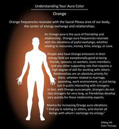 Understanding your Aura color: Orange