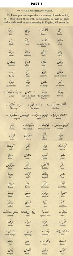 """Part 1 of Significant Words, From """"A grammar of the Persian language. To which are subjoined several dialogues; with an alphabetical list of the English and Persian terms of grammar, and an appendix on the use of Arabic words"""""""
