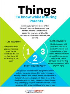 Things To Know While Insuring Parents Insuring Your Parents Is One Of The  Best Gift A