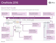 OneNote 2016 Quick Start Guide - http://www.managedsolution.com/onenote-2016-quick-start-guide/
