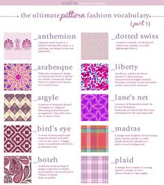 DIY Fashion Pattern Vocabulary Infographic from Enerie here. Also from Enerie: Know Your Sunglasses here, and for the popular posts Know Your Shoes go here for part 1 (Lobster Claws anyone? Hilarious) and here for part 2.