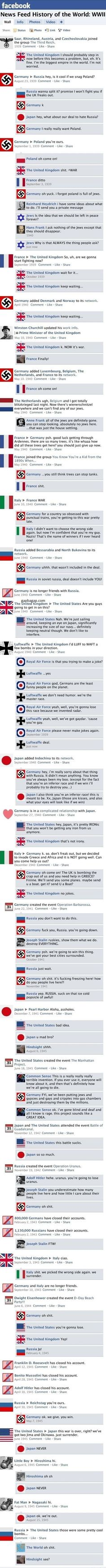 The Story Of World War 2
