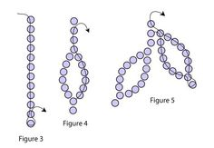 Branched fringe techniques - nice intro discussion w/diagrams of a few types of fringe.  There are more that could be added but this is a nice start. #seed  #bead #tutorial.