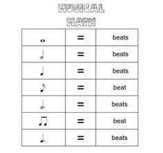 Note Value worksheet with eighth notes! | Note Value | Pinterest ...