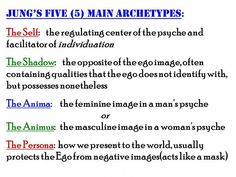 5 Jungian Archetypes #PsychologicalMajor