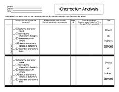 MUST HAVE! Awesome graphic organizer for character analysis! Uses S.T.E.A.L. and goes beyond basic identification of character traits! Could be used with any story!!