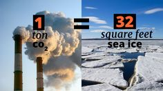 That's a sizable slab. For every ton of CO2 pumped into the atmosphere, we lose 32 square feet of Arctic sea ice.