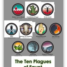 small 10 plagues graphic