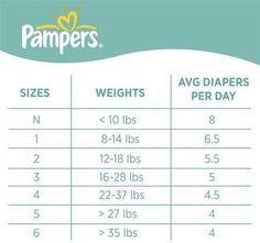 Pampers swaddlers chart baby stuff pinterest baby pampers