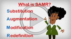 The SAMR Video Explained: http://info.easybib.com/samr-model-explained