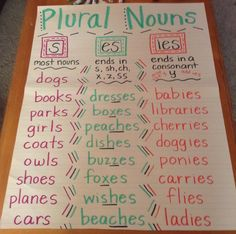 Plural nouns by georginamary Teaching Grammar, Teaching Language Arts, Student Teaching, Teaching English, Teaching Reading, English Grammar, English Language Arts, Creative Teaching, Teaching Ideas