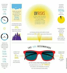 #UV rays #Sunglasses
