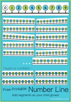 Free Printable Number Line: Colorful Number Line with Moveable Sections