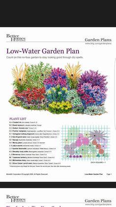 Low water garden – Garden Design ideas - How to Make Gardening Flower Garden Plans, Flowers Garden, Flower Garden Design, Garden Landscape Design, Landscape Pics, Landscape Edging, Front Yard Landscaping, Landscaping Ideas, Low Water Landscaping
