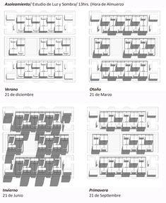 Galería de Mención Honrosa en Concurso de diseño de vivienda social sustentable en la Patagonia / Aysén, Chile - 12 Patagonia, Chile, Diagram, Floor Plans, Buildings, Projects, Inspiration, Socialism, Social Housing