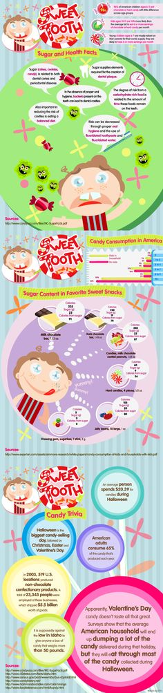 Infographics - Sweet Tooth Sugar And Health Facts