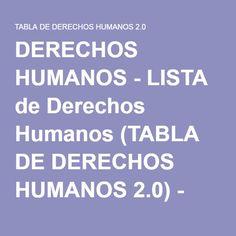 DERECHOS HUMANOS - LISTA de Derechos Humanos (TABLA DE DERECHOS HUMANOS 2.0) - Fundación ACCIÓN PRO DERECHOS HUMANOS (www.derechoshumanos.net)