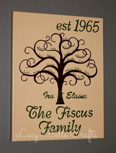 Personalized Family Tree Hand Painted onto 11 x 14 Canvas