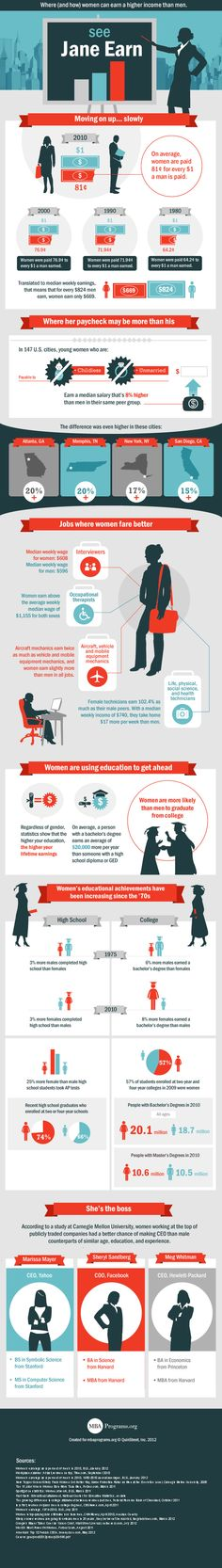 Careers that Pay Higher Salaries to Women