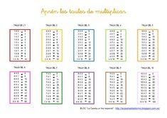 Aprén les taules de multiplicar         L'1TAULA DE L'1        TAULA DEL 2       TAULA DEL 3                   TAULA DEL 4...