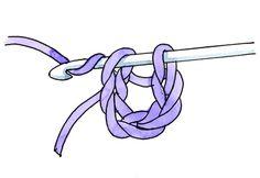 Lær at strikke med Familie Journals strikkeskole Flower Birthday Cards, Birthday Card Design, Flower Cards, Crochet For Dummies, Flower Patterns, Crochet Patterns, Quilling Techniques, Heart Balloons, Colorful Feathers