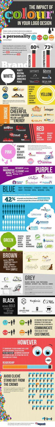 El impacto del color en el diseño de logos #infografia #infographic #design