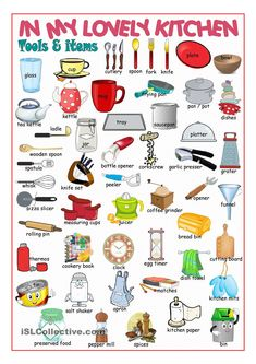 Kitchen Picture Dictionary#2