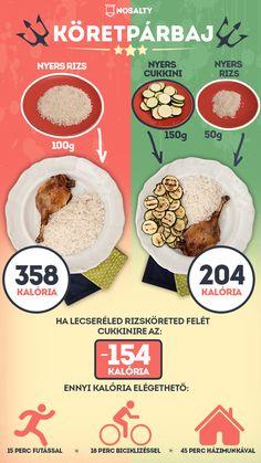 """Gyakran hisszük azt, hogy a fogyókúra bonyolult dolog. Íme egy egyszerű """"trükk"""" ételünk energia- és szénhidrát-tartalmának csökkentésére. http://www.nosalty.hu/ajanlo/rizs-vs-cukkini-koretparbaj"""