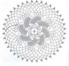 Resultado de imagen para tapetes decorativos a crochet