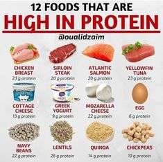 28 ideas healthy weight gain meals to get Protein Rich Foods, High Protein Low Carb, Protein Diets, High Protein Recipes, High Protein Snacks, Good Sources Of Protein, High Carb Foods, High Protein Breakfast, Lean Protein
