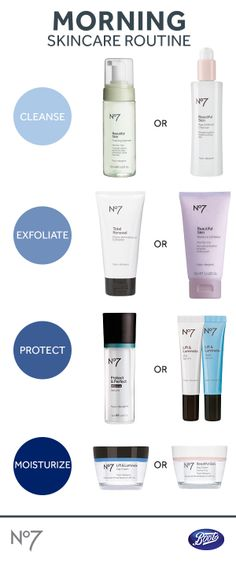 Get in the habit of starting your mornings with these skincare steps and see the difference.
