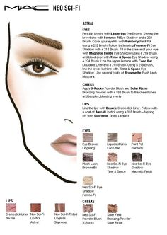 Mac face chart NeoSci-Fi Astral