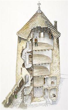 Image result for inside a medieval tower