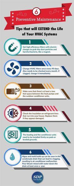 Know all about HVAC repair and maintenance. Know all about HVAC repair and maintenance. Source by samedaypros Hvac Maintenance, Preventive Maintenance, Hvac Ductwork, Hvac Design, Hvac Tools, Hvac Filters, Furnace Filters, Hvac Installation, Hvac Repair