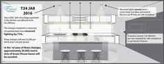 California's Title 24 JA8 Works Smarter, Not Harder, for Residential Lighting   LED Lighting Products