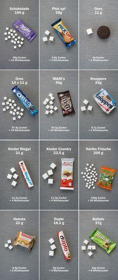 zuckerfrei-projekt-gesundheit-zucker-zitat-dreamteamfitness-getränke-würfelzucker-süssigkeiten