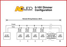 Pin by Lending Universe on LED Power Supplies LED, Wire