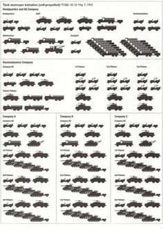 gruene-teufel: Visualization of an American self-propelled tank destroyer battalion. Does D company not get shown? Military Ranks, Military Units, Military Insignia, Military Photos, Military Weapons, Military Art, Military History, Military Vehicles, Army Structure