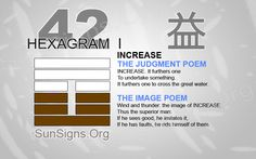 "I Ching Hexagram 42: 益 ""Increase"" - I 