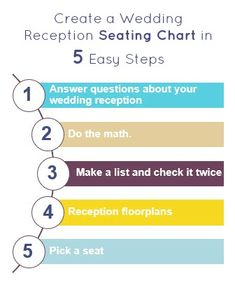 Get your FREE Wedding Reception Seating Chart tool. Create your seating chart in 5 easy steps! Reception Seating Chart, Wedding Reception Seating, Seating Charts, Reception Ideas, Wedding Venues, Wedding Advice, Wedding Planning Tips, Wedding Blog, Wedding Ideas