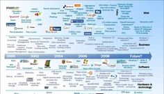 A Quick History of the Internet of Things (scheduled via http://www.tailwindapp.com?utm_source=pinterest&utm_medium=twpin&utm_content=post13803938&utm_campaign=scheduler_attribution)