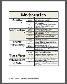 Wow! Common Core Math Units for Kindergarten through 5th grade!FREE